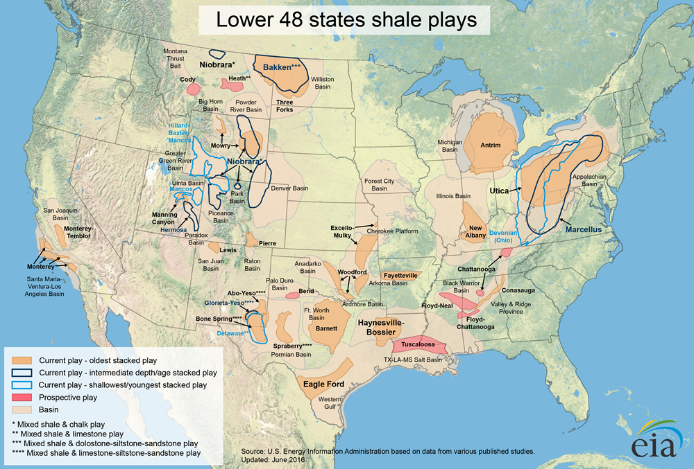 Lower 48 Shale Plays