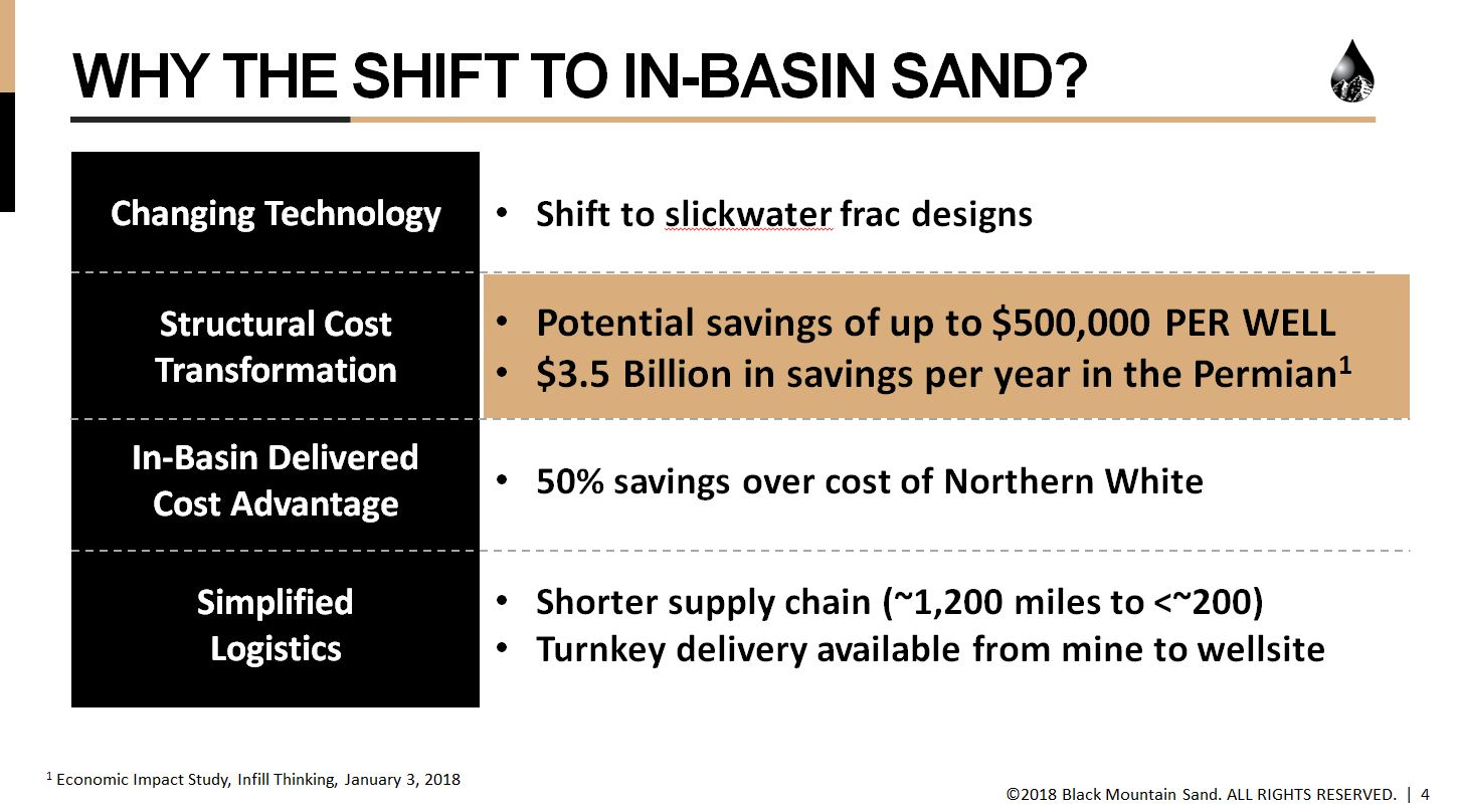 Shift to In-Basin Frac Sand Suppliers